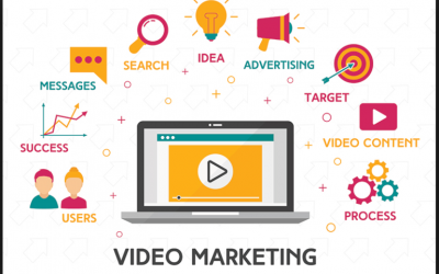 Save Time With These Six Tips For Effective Videos